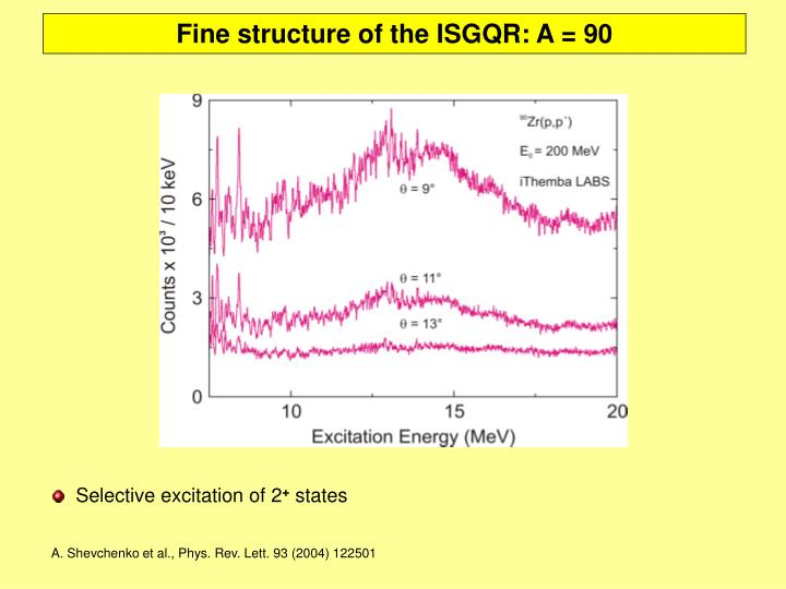 Fine structure of the ISGQR: A = 90