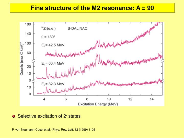 Fine structure of the M2 resonance: A = 90
