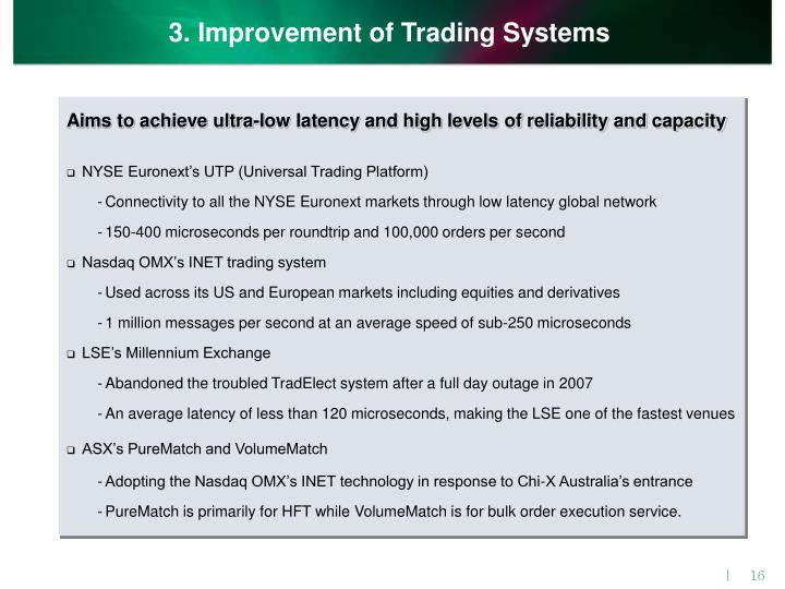 3. Improvement of Trading Systems