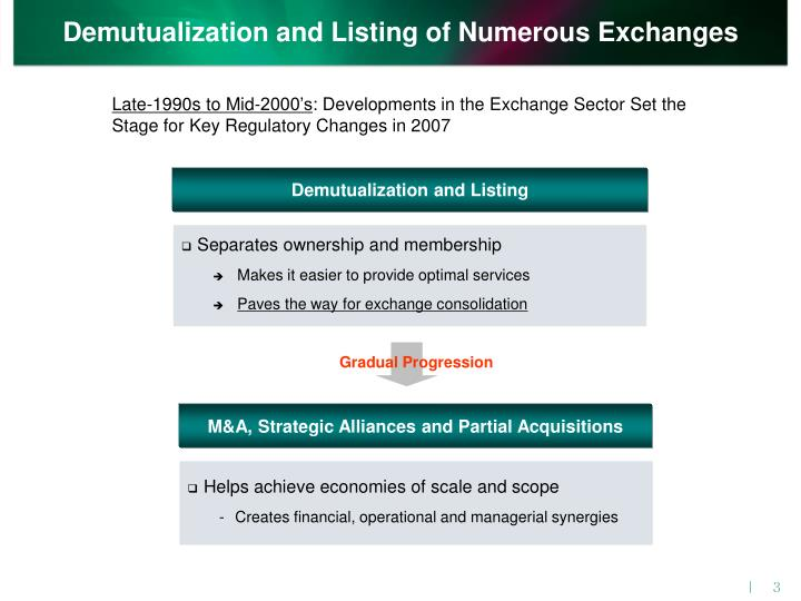 Demutualization and Listing of Numerous Exchanges