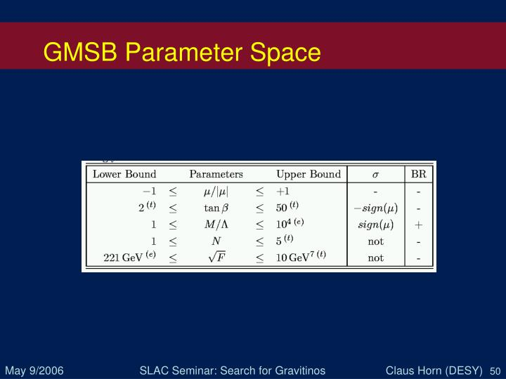 GMSB Parameter Space