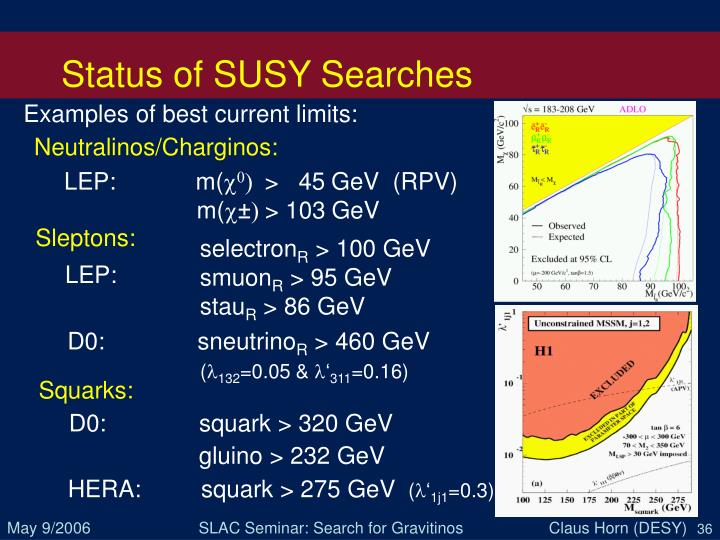 Status of SUSY Searches