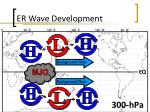 er wave development4
