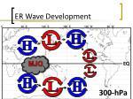 er wave development5