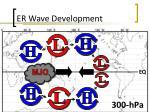 er wave development6