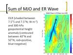 sum of mjo and er wave1