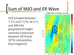 sum of mjo and er wave3