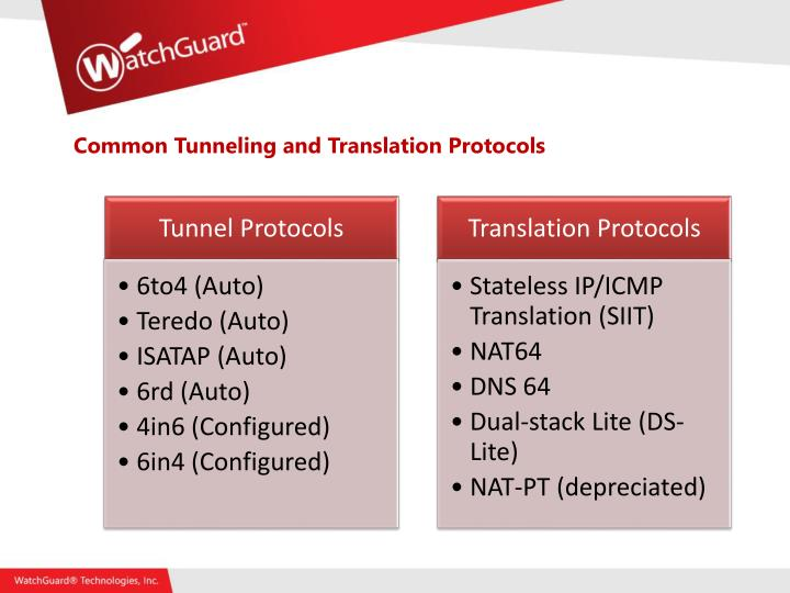 Common Tunneling and Translation Protocols