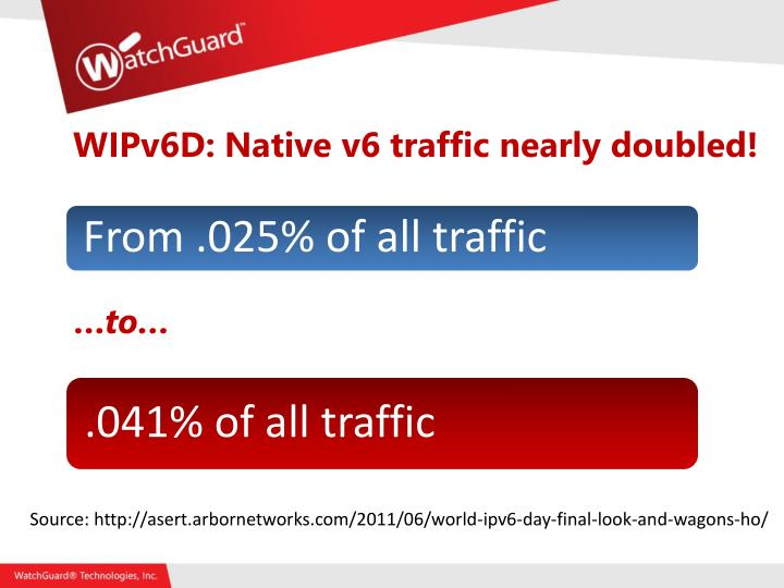 WIPv6D: Native v6 traffic nearly doubled!