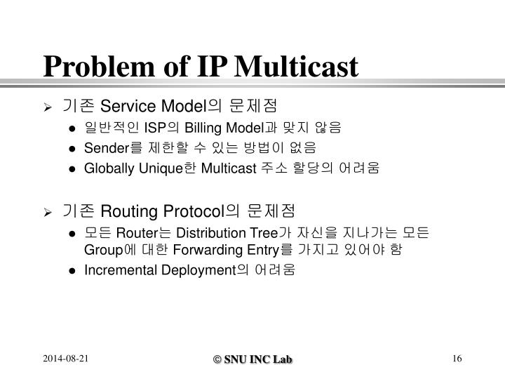 Problem of IP Multicast