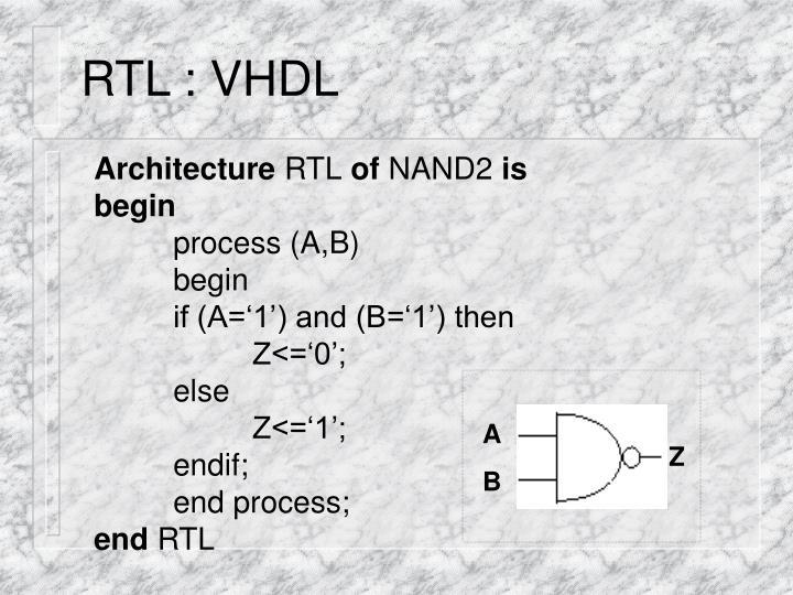 RTL : VHDL