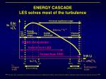 energy cascade les solves most of the turbulence