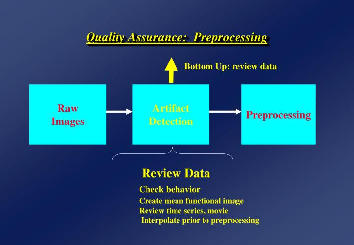 Quality Assurance:  Preprocessing