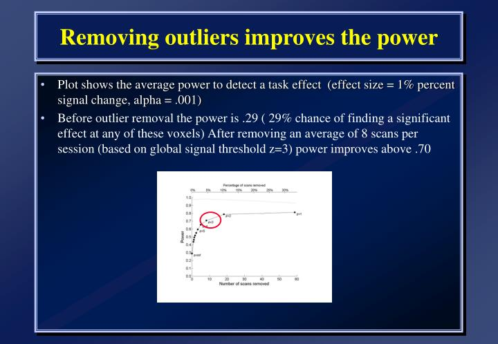 Removing outliers improves the power