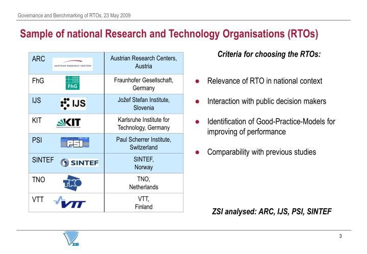 Sample of national Research and Technology Organisations (RTOs)