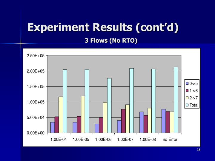 Experiment Results (cont'd)