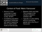 context of food metro vancouver