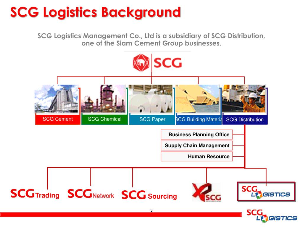 PPT - Human Resource Management for Safety Logistics PowerPoint