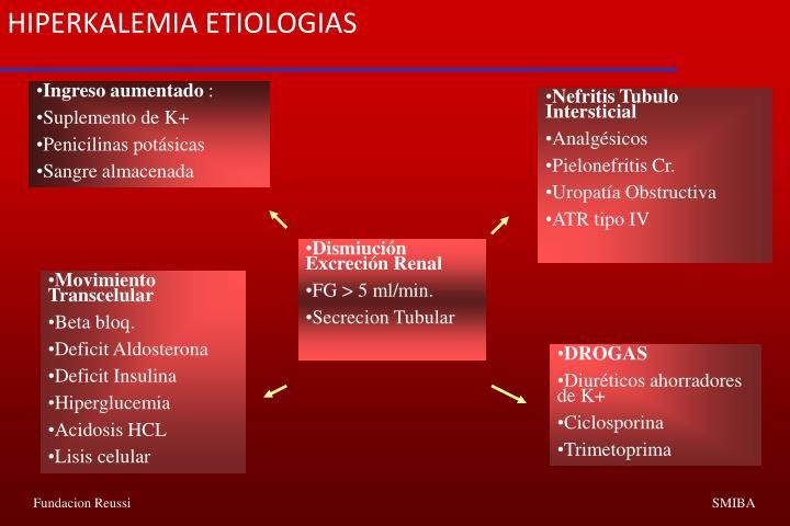 HIPERKALEMIA ETIOLOGIAS