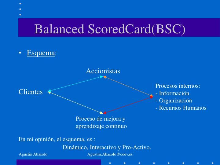 Balanced scoredcard bsc1