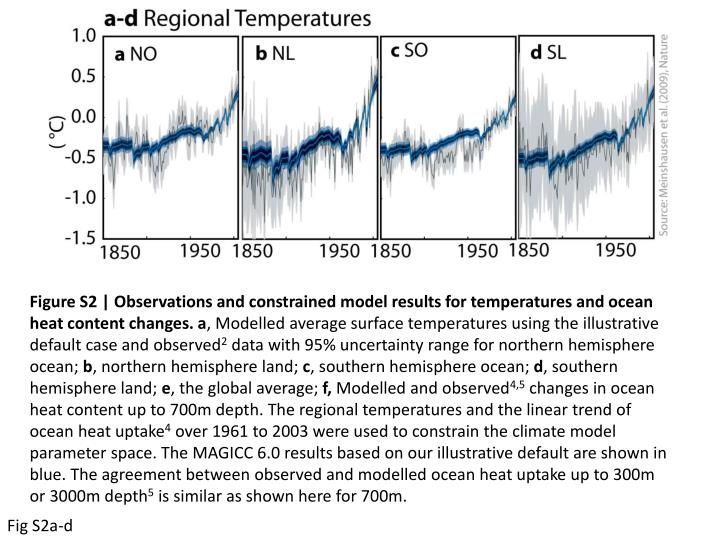 Figure S2 | Observations and constrained model results for temperatures and ocean heat content changes.