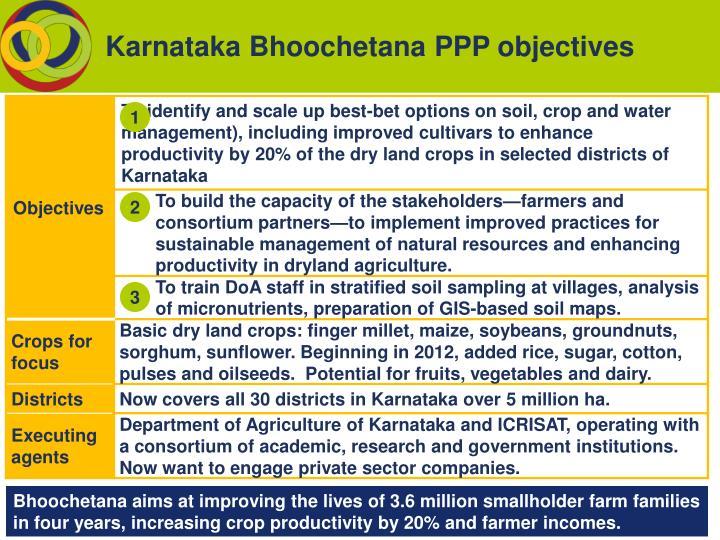 Karnataka Bhoochetana PPP objectives