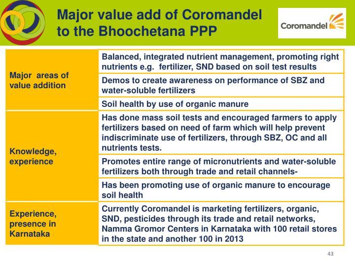 Major value add of Coromandel