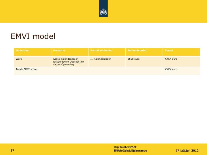 EMVI model