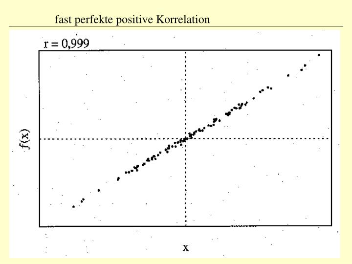 Fast perfekte positive Korrelation
