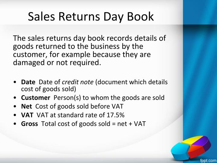 Sales Returns Day Book