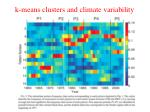k means clusters and climate variability