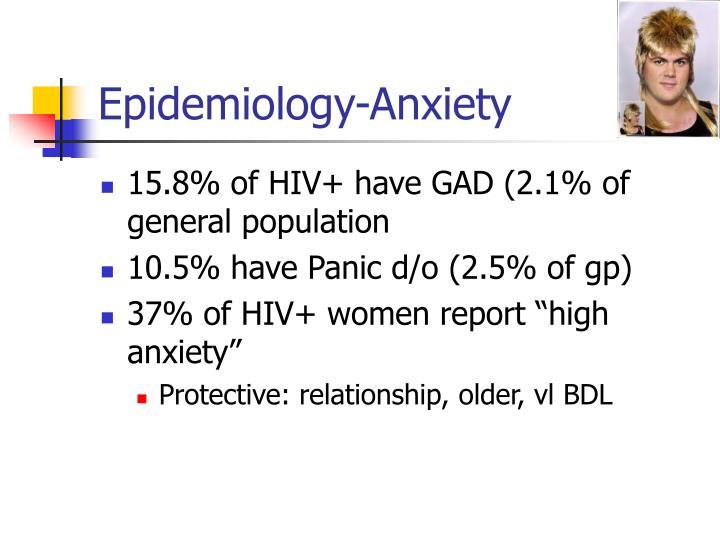 Epidemiology-Anxiety