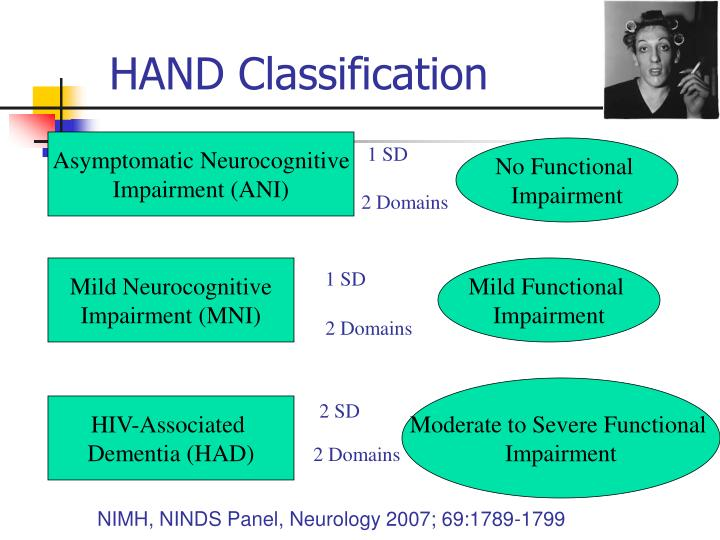 HAND Classification