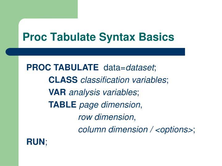 SUGI 27: Anyone Can Learn PROC TABULATE