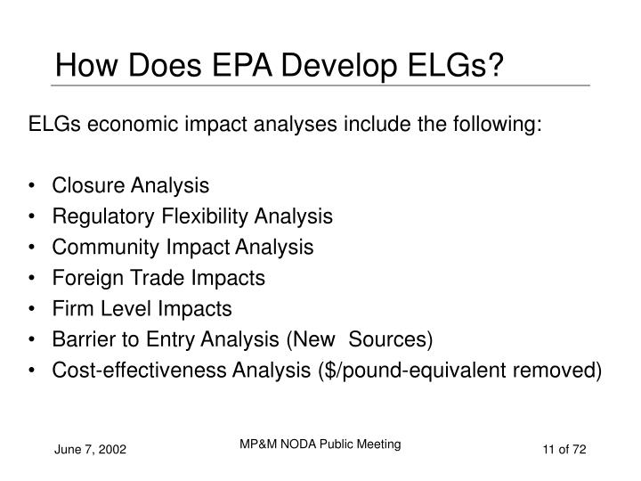 How Does EPA Develop ELGs?