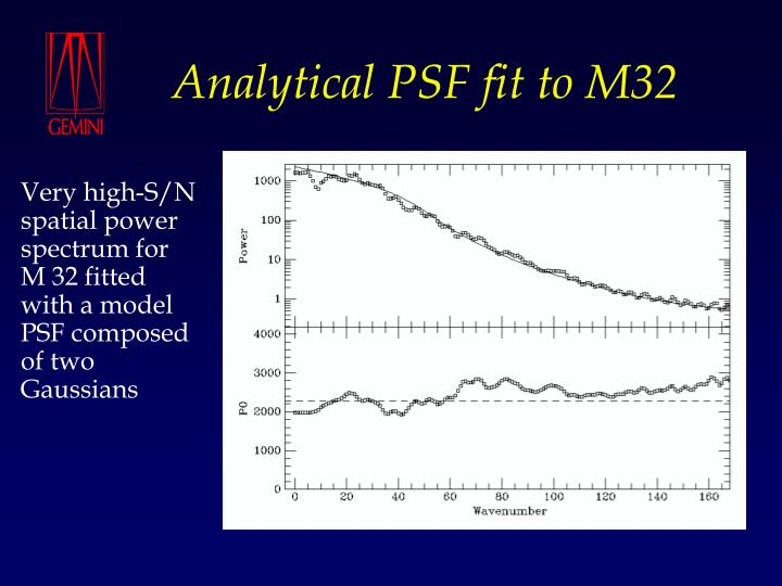 Analytical PSF fit to M32