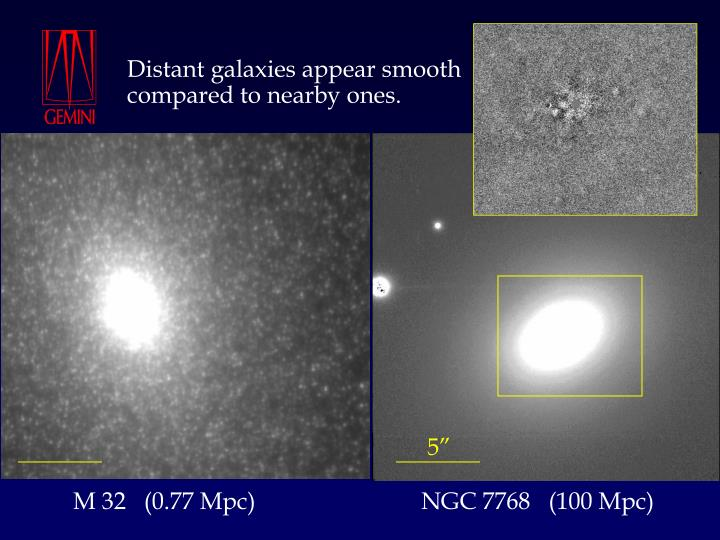 Distant galaxies appear smooth                 compared to nearby ones.