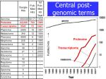 central post genomic terms