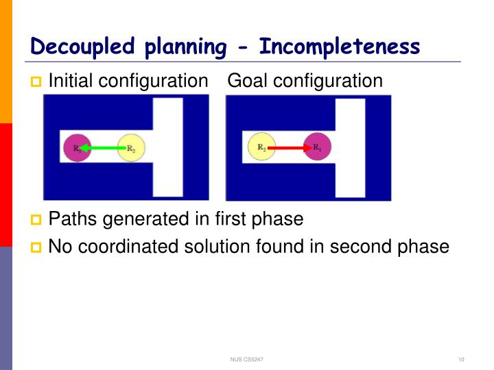 Decoupled planning - Incompleteness