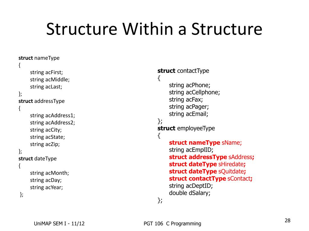 PPT - Structures PowerPoint Presentation - ID:3370158