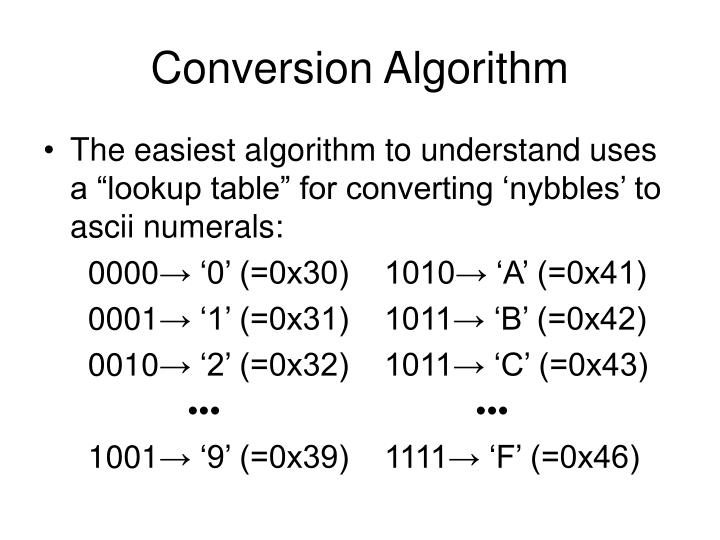 Conversion Algorithm