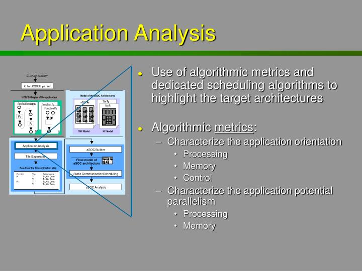 Use of algorithmic metrics and dedicated scheduling algorithms to highlight the target architectures