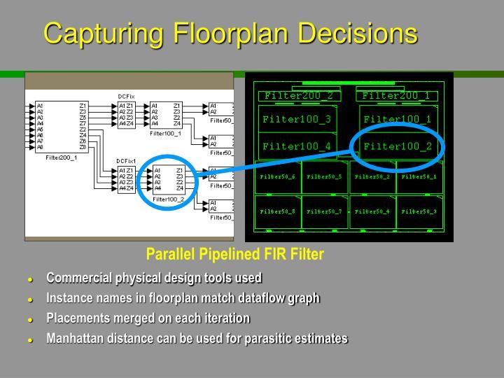 Parallel Pipelined FIR Filter