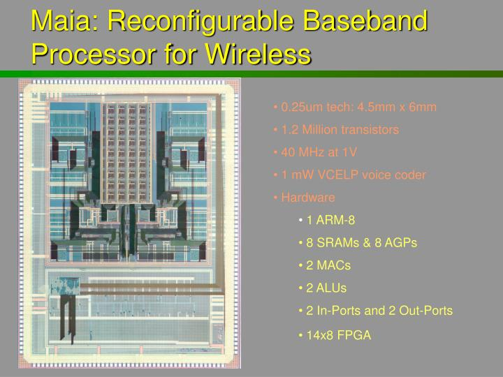 Maia: Reconfigurable Baseband  Processor for Wireless