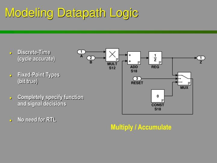 Modeling Datapath Logic