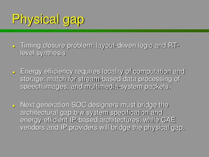 Physical gap