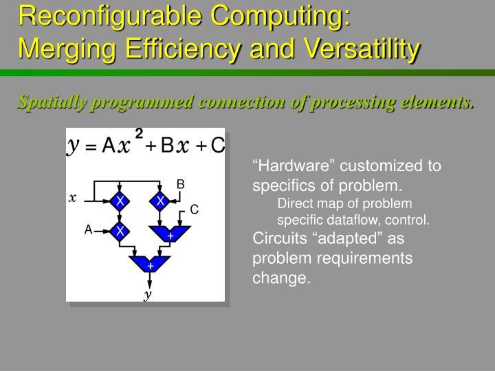 Reconfigurable Computing: