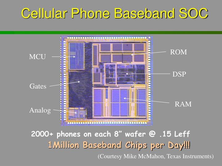 Cellular Phone Baseband SOC