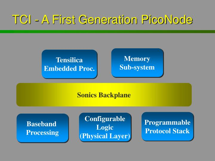 TCI - A First Generation PicoNode