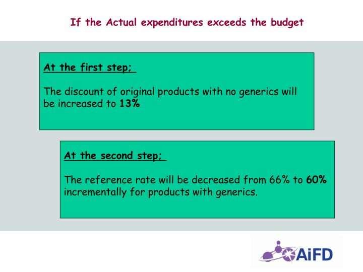 If the Actual expenditures exceeds the budget